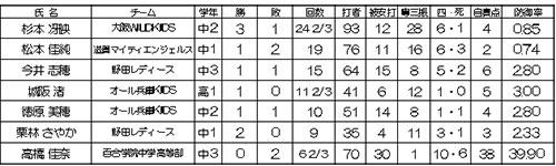 junior10aki_5