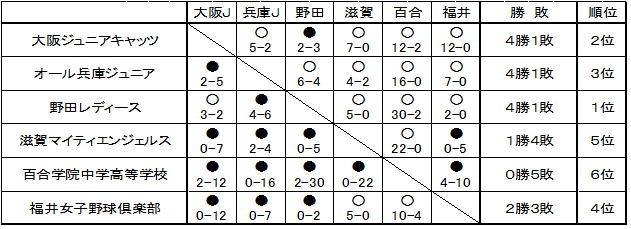 junior11haru-1