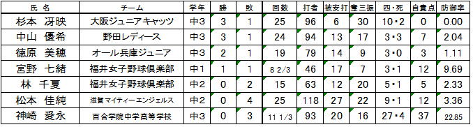 junior11haru-3
